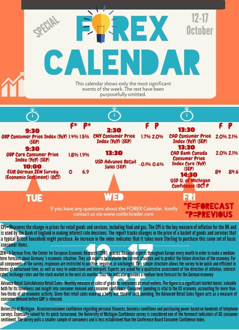 Forex trader calendar