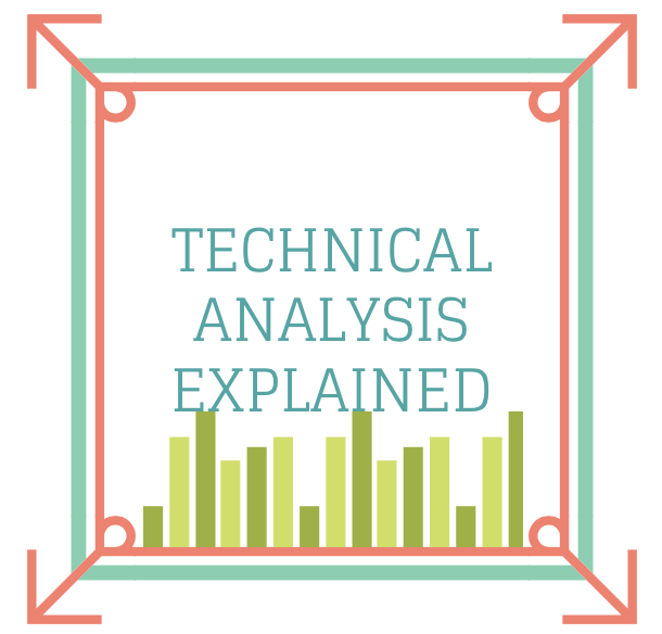 TECHNICAL ANALYSIS EXPLAINED