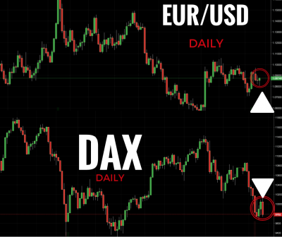 BUY EUR/USD AND SELL DAX