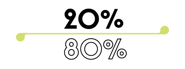 20/80%