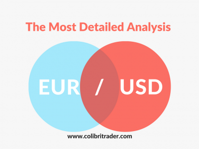 the most detailed analysis of EURUSD