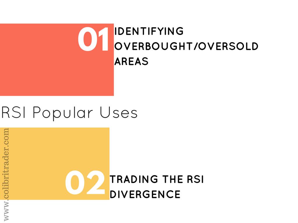 The RSI Indicator Explained