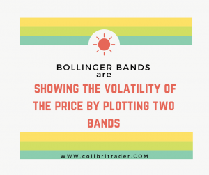 Bollinger Bands are showing the volatility of the price by plotting two bands