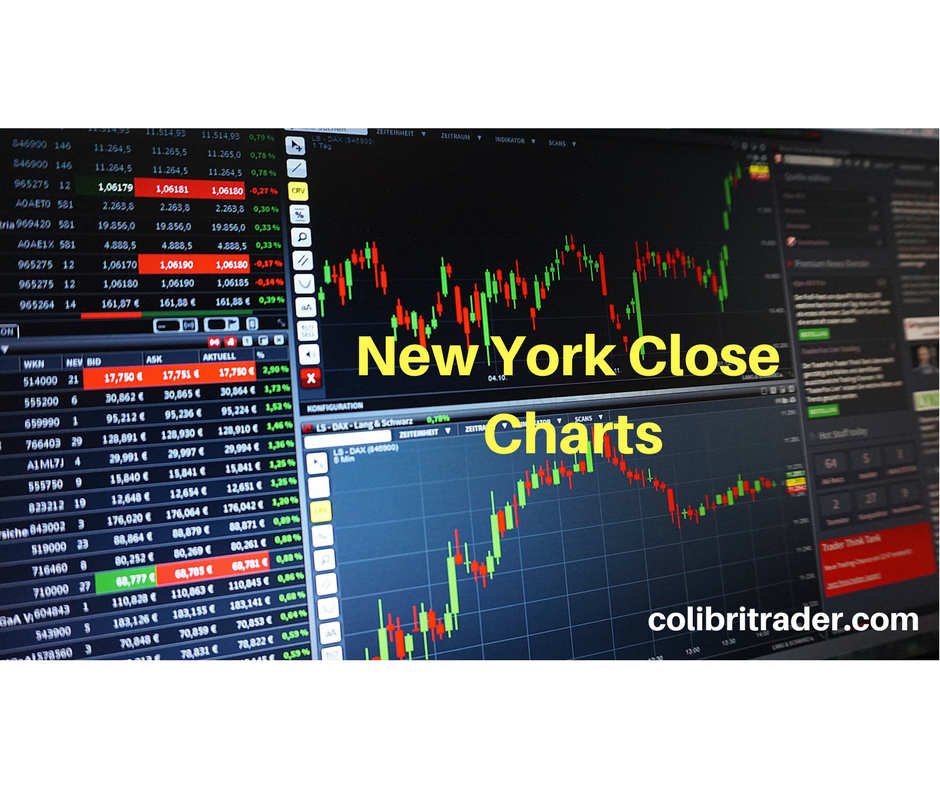 New york close forex charts