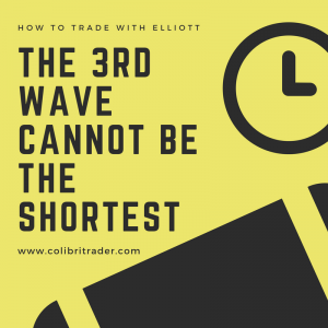 How to Trade with Elliott