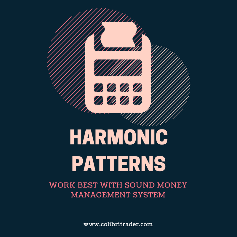 Harmonic Trading Patterns - New Trader U