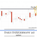 DAX Analysis (Update)