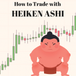 How to Trade with Heiken Ashi